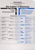Bundestagswahl2005_stimmzettel